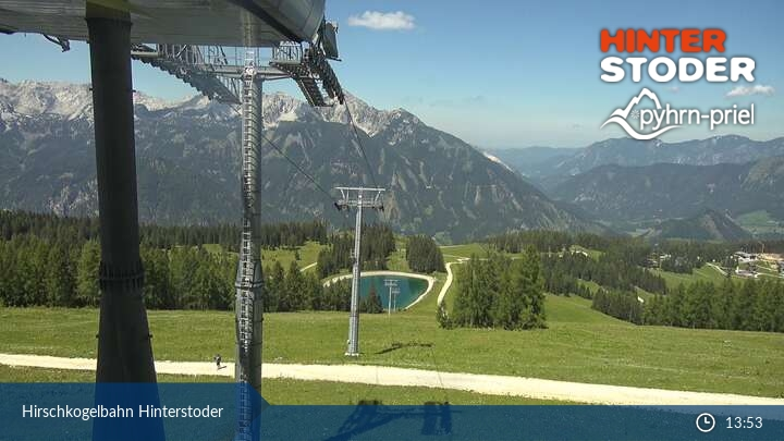 Hinterstoder Live Webcam